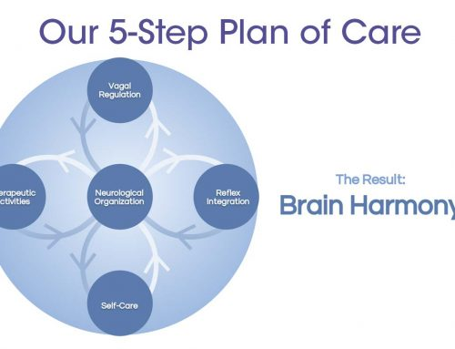 Custom Interventions and Home Care Approach Produce Powerful Outcomes for OT Clients